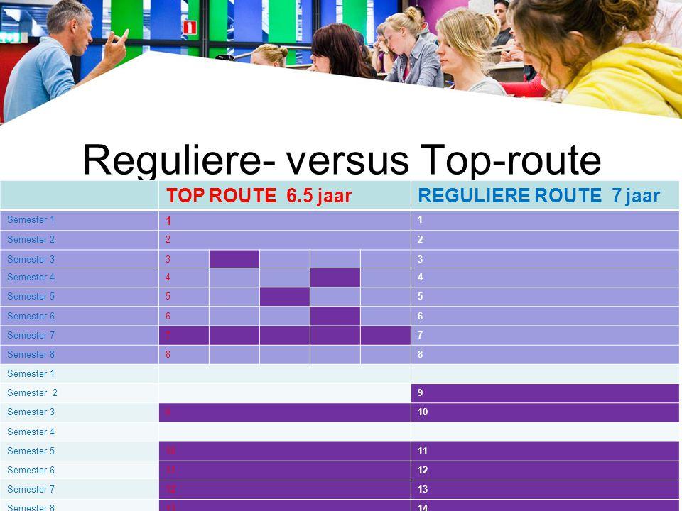 Reguliere- versus Top-route TOP ROUTE 6.5 jaarREGULIERE ROUTE 7 jaar Semester 1 1 1 Semester 222 Semester 333 Semester 444 Semester 555 Semester 666 S
