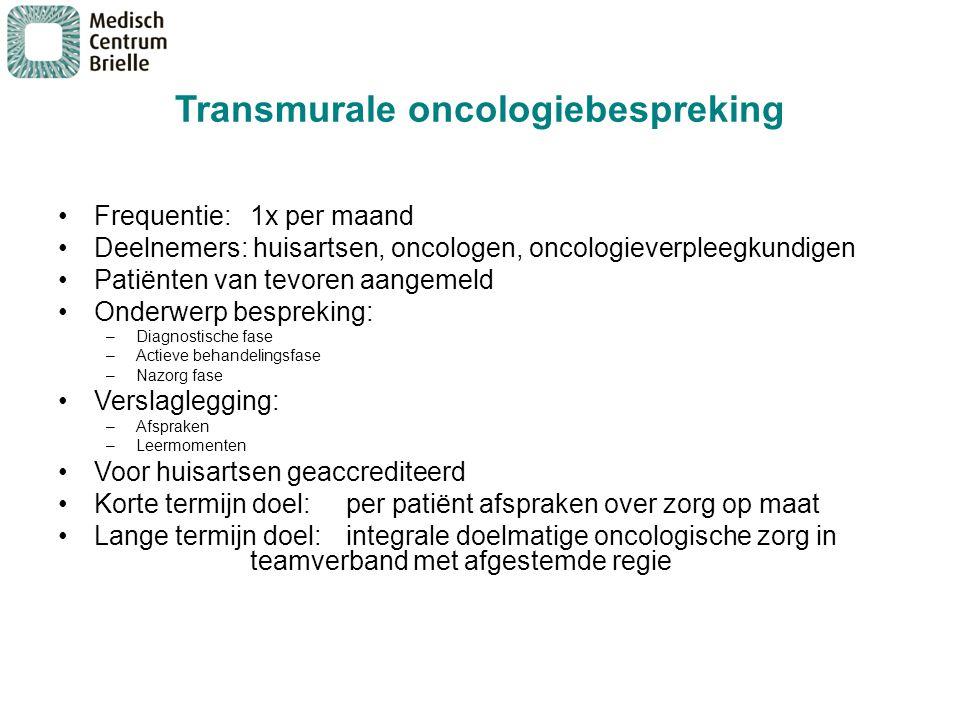 Transmurale oncologiebespreking Frequentie: 1x per maand Deelnemers: huisartsen, oncologen, oncologieverpleegkundigen Patiënten van tevoren aangemeld