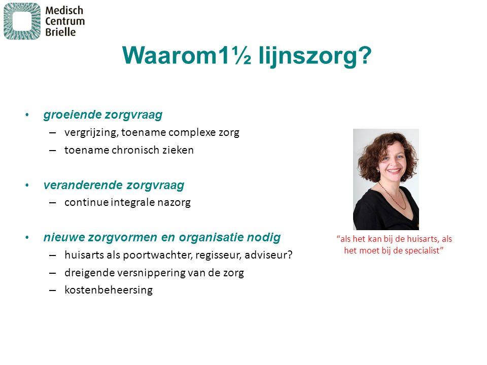 V.dewolff@medischcentrumbrielle.nl www.medischcentrumbrielle.nl 1½ lijnsoncologische nazorg … kansrijk initiatief in de huisartsgeneeskunde?!
