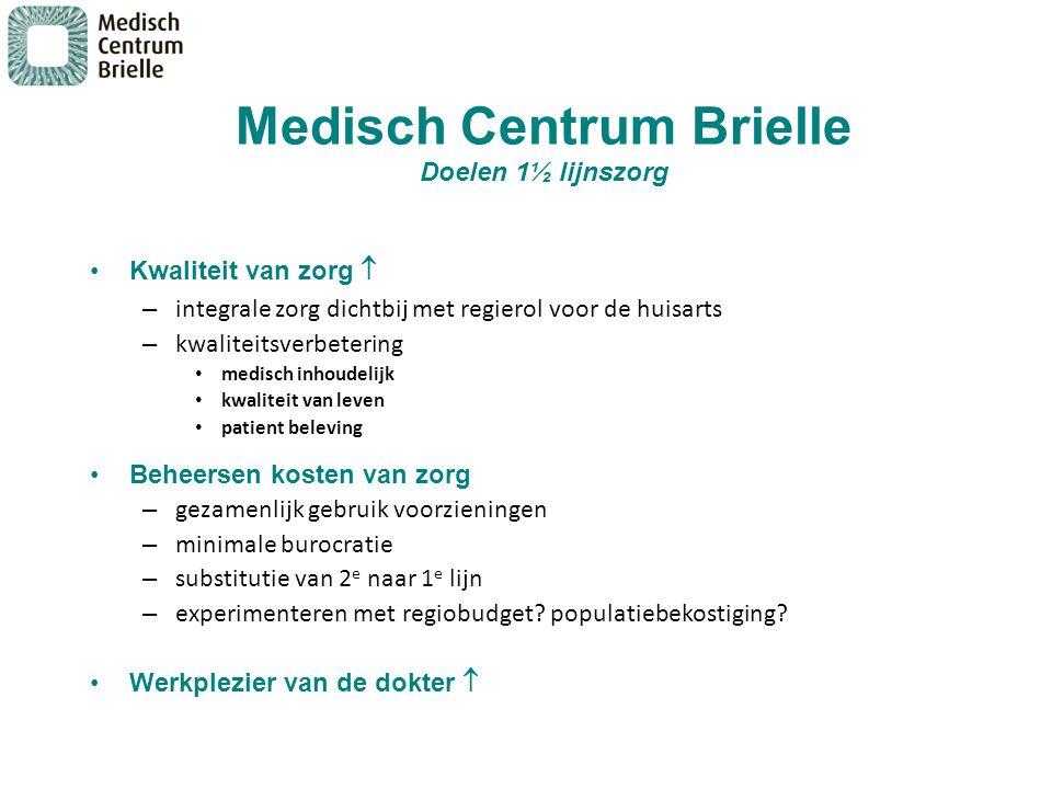 1.Nazorg CVA 2.Gezamenlijke farmacotherapie 1 e en 2 e lijn 3.Onderlinge consultatie 4.'Oncologie tussen de lijnen' Medisch Centrum Brielle 'Katalysator 1½ lijnszorg'