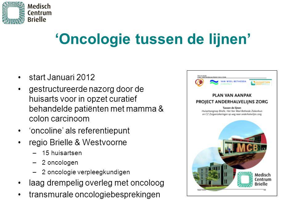 start Januari 2012 gestructureerde nazorg door de huisarts voor in opzet curatief behandelde patiënten met mamma & colon carcinoom 'oncoline' als refe