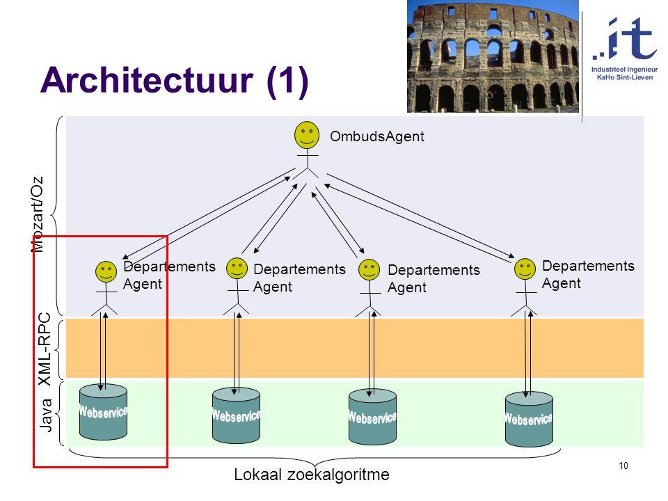 Vakgroep IT KaHo Sint-Lieven10 Architectuur (1) OmbudsAgent Departements Agent Mozart/Oz Java Departements Agent Lokaal zoekalgoritme XML-RPC