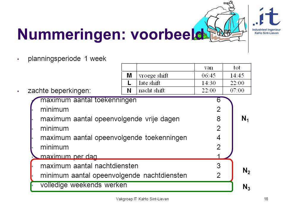 Vakgroep IT KaHo Sint-Lieven18 Nummeringen: voorbeeld planningsperiode 1 week zachte beperkingen: maximum aantal toekenningen6 minimum 2 maximum aanta