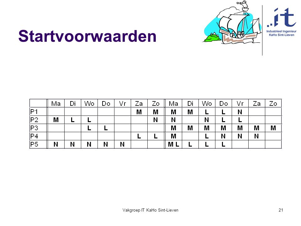 Vakgroep IT KaHo Sint-Lieven21 Startvoorwaarden