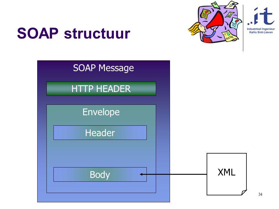 Vakgroep IT KaHo Sint-Lieven34 SOAP structuur SOAP Message HTTP HEADER Envelope Header Body XML