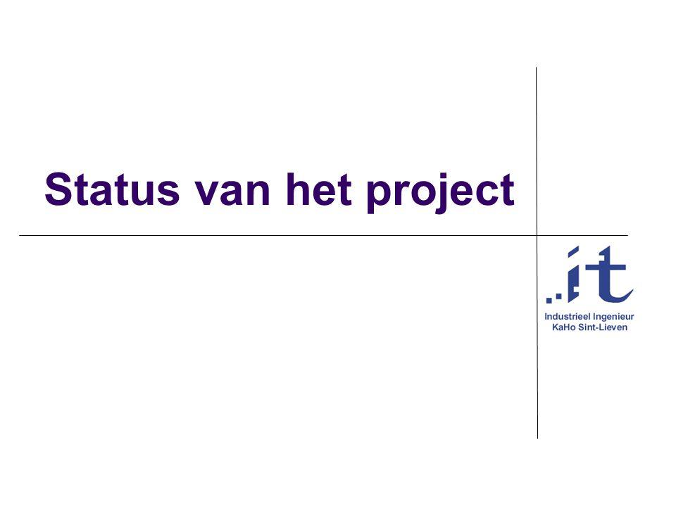 Vakgroep IT KaHo Sint-Lieven5 Periode 1 december 2004 – 14 april 2005 WP 4: testen van algoritmen WP 7: onderhandelingsmodel WP 8: Modelleren van gebruikers WP 9: Testen Onderhandelingsmodel