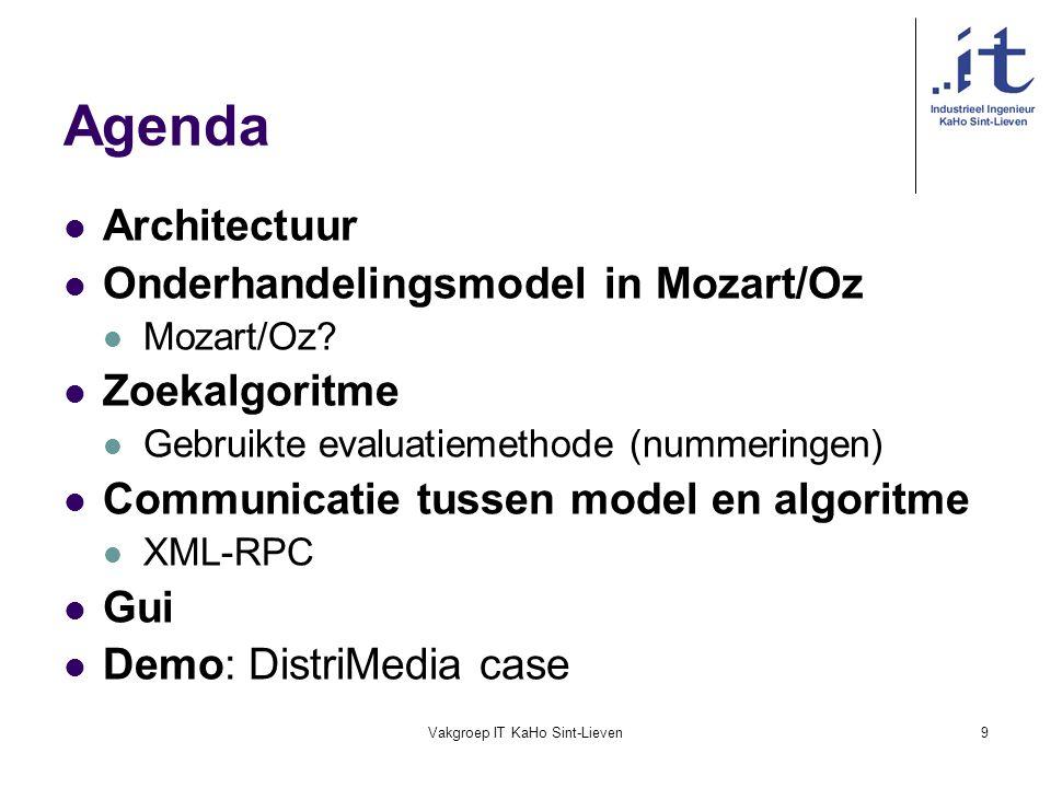 Vakgroep IT KaHo Sint-Lieven9 Agenda Architectuur Onderhandelingsmodel in Mozart/Oz Mozart/Oz? Zoekalgoritme Gebruikte evaluatiemethode (nummeringen)