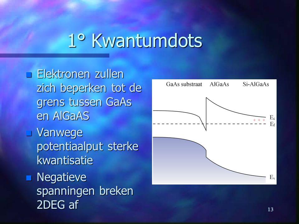 13 1° Kwantumdots n Elektronen zullen zich beperken tot de grens tussen GaAs en AlGaAS n Vanwege potentiaalput sterke kwantisatie n Negatieve spanningen breken 2DEG af