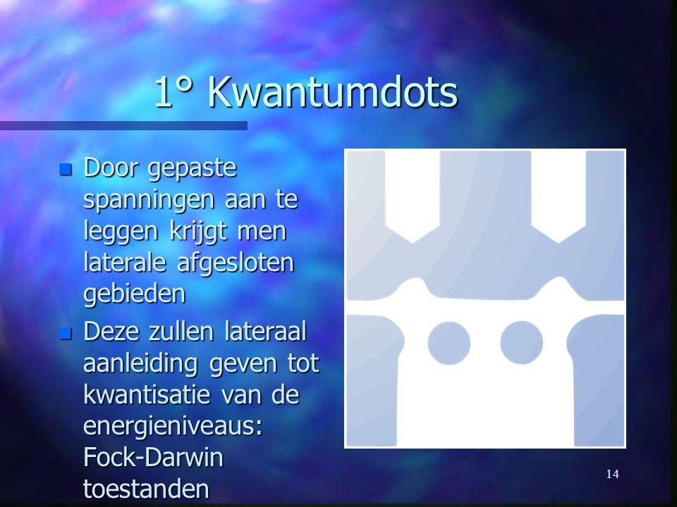 14 1° Kwantumdots n Door gepaste spanningen aan te leggen krijgt men laterale afgesloten gebieden n Deze zullen lateraal aanleiding geven tot kwantisatie van de energieniveaus: Fock-Darwin toestanden