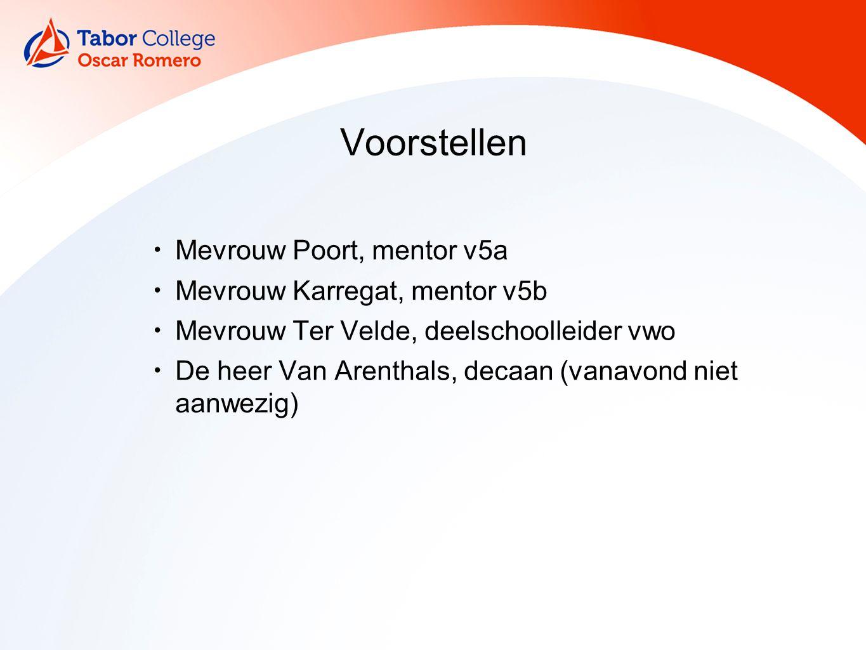 Programma Het voorexamenjaar Indeling van het schooljaar Loopbaanoriëntatie
