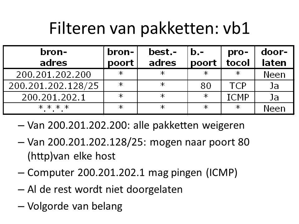 Filteren van pakketten: vb1 – Van 200.201.202.200: alle pakketten weigeren – Van 200.201.202.128/25: mogen naar poort 80 (http)van elke host – Compute