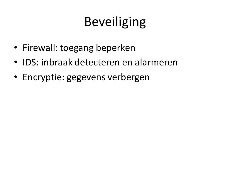 Beveiliging Firewall: toegang beperken IDS: inbraak detecteren en alarmeren Encryptie: gegevens verbergen