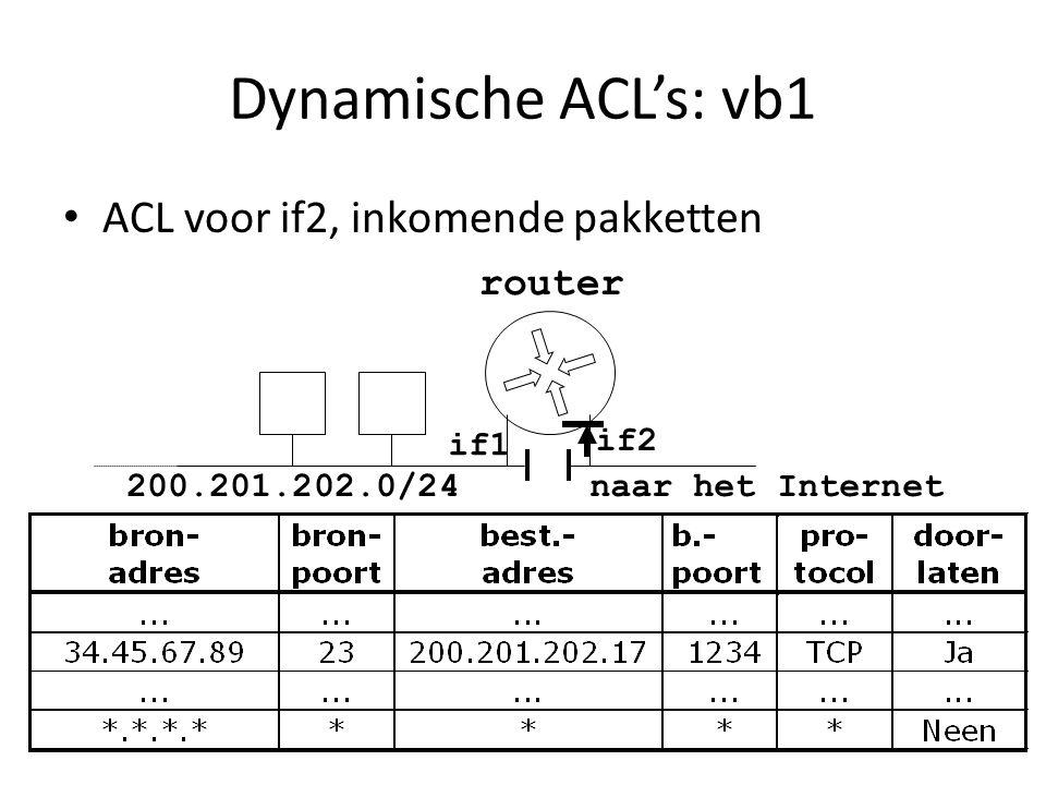 Dynamische ACL's: vb1 ACL voor if2, inkomende pakketten naar het Internet200.201.202.0/24 if2 if1 router