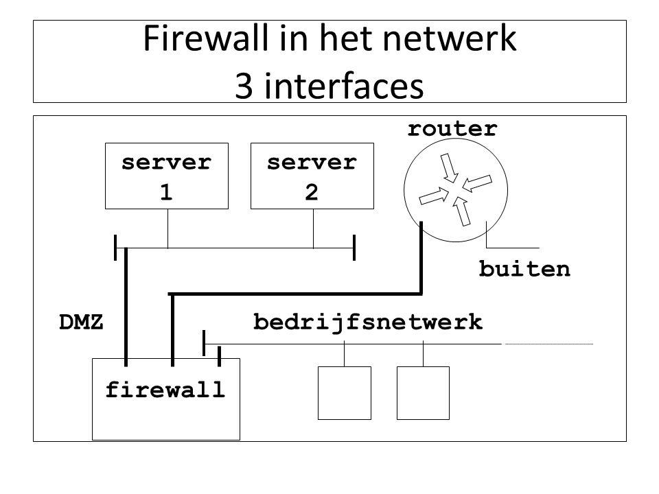 Firewall in het netwerk 3 interfaces bedrijfsnetwerk buiten DMZ router server 2 server 1 firewall