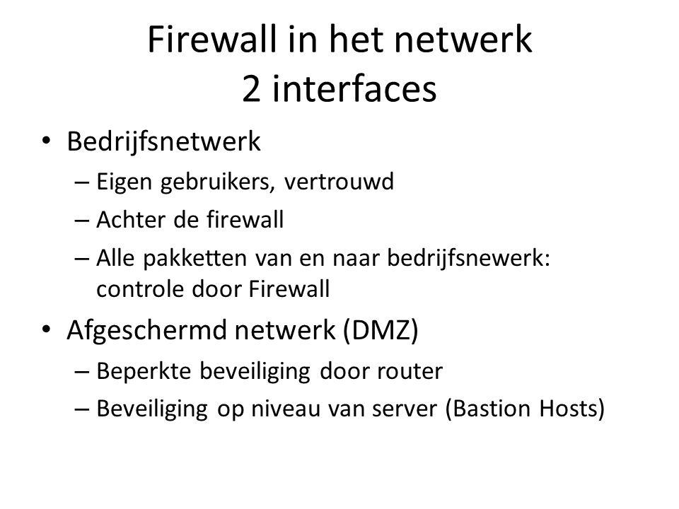 Firewall in het netwerk 2 interfaces Bedrijfsnetwerk – Eigen gebruikers, vertrouwd – Achter de firewall – Alle pakketten van en naar bedrijfsnewerk: c