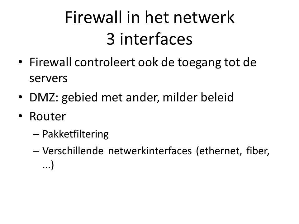 Firewall in het netwerk 3 interfaces Firewall controleert ook de toegang tot de servers DMZ: gebied met ander, milder beleid Router – Pakketfiltering