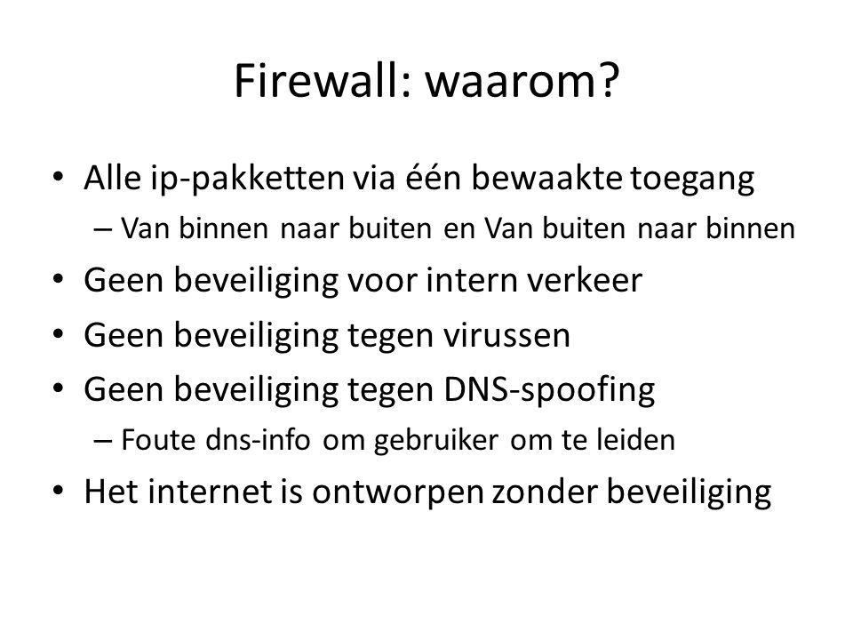 Firewall: waarom? Alle ip-pakketten via één bewaakte toegang – Van binnen naar buiten en Van buiten naar binnen Geen beveiliging voor intern verkeer G