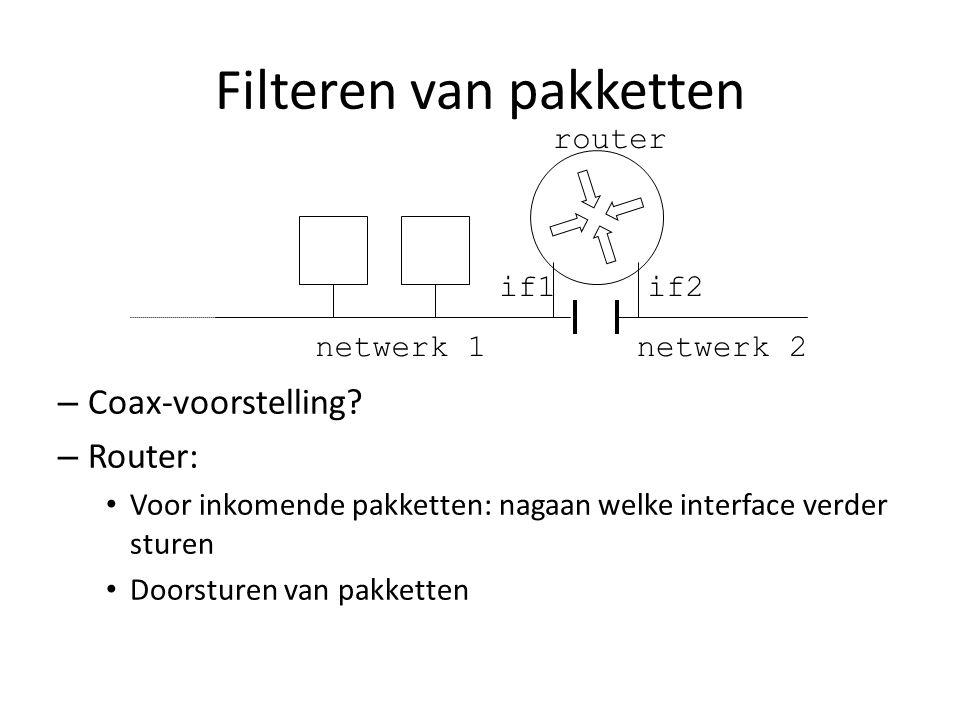 Filteren van pakketten – Coax-voorstelling? – Router: Voor inkomende pakketten: nagaan welke interface verder sturen Doorsturen van pakketten if2if1 n