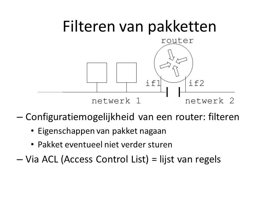 Filteren van pakketten – Configuratiemogelijkheid van een router: filteren Eigenschappen van pakket nagaan Pakket eventueel niet verder sturen – Via A