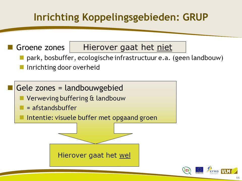 11 Hierover gaat het wel Inrichting Koppelingsgebieden: GRUP Groene zones park, bosbuffer, ecologische infrastructuur e.a. (geen landbouw) Inrichting