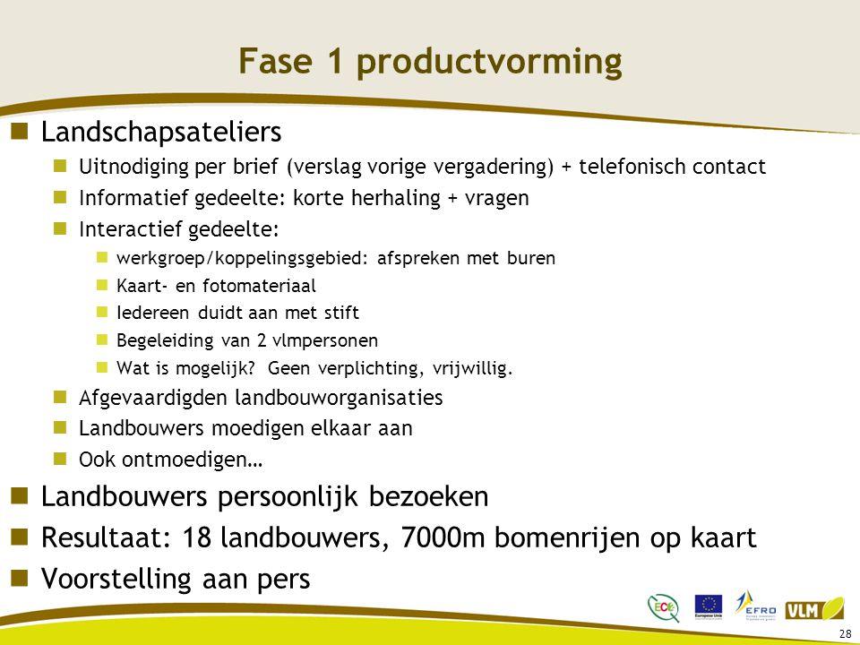Fase 1 productvorming Landschapsateliers Uitnodiging per brief (verslag vorige vergadering) + telefonisch contact Informatief gedeelte: korte herhalin