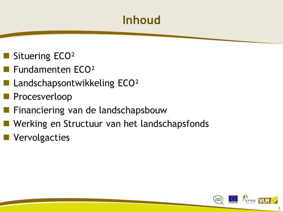 Inhoud Situering ECO² Fundamenten ECO² Landschapsontwikkeling ECO² Procesverloop Financiering van de landschapsbouw Werking en Structuur van het lands