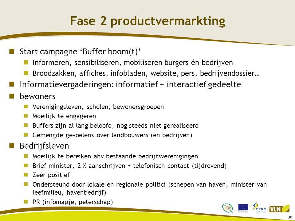 30 Fase 2 productvermarkting Start campagne 'Buffer boom(t)' Informeren, sensibiliseren, mobiliseren burgers én bedrijven Broodzakken, affiches, infob