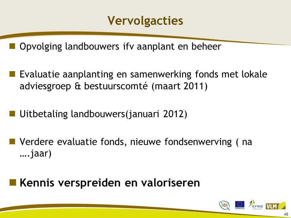 Opvolging landbouwers ifv aanplant en beheer Evaluatie aanplanting en samenwerking fonds met lokale adviesgroep & bestuurscomté (maart 2011) Uitbetali