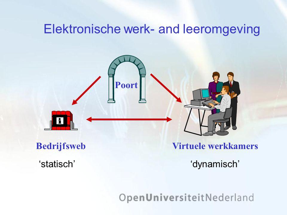 Elektronische werk- and leeromgeving Poort Virtuele werkkamersBedrijfsweb 'statisch''dynamisch'