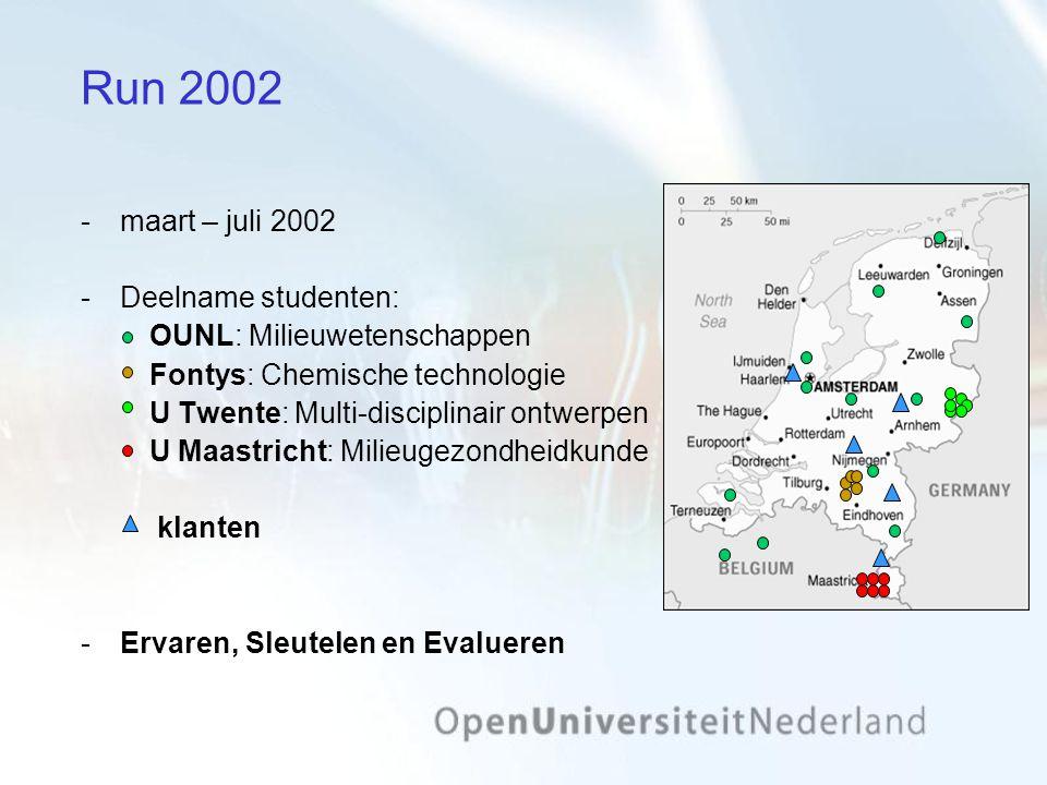 Run 2002 maart – juli 2002 Deelname studenten: OUNL: Milieuwetenschappen Fontys: Chemische technologie U Twente: Multi-disciplinair ontwerpen U Maastricht: Milieugezondheidkunde klanten Ervaren, Sleutelen en Evalueren Germ any Den Haag