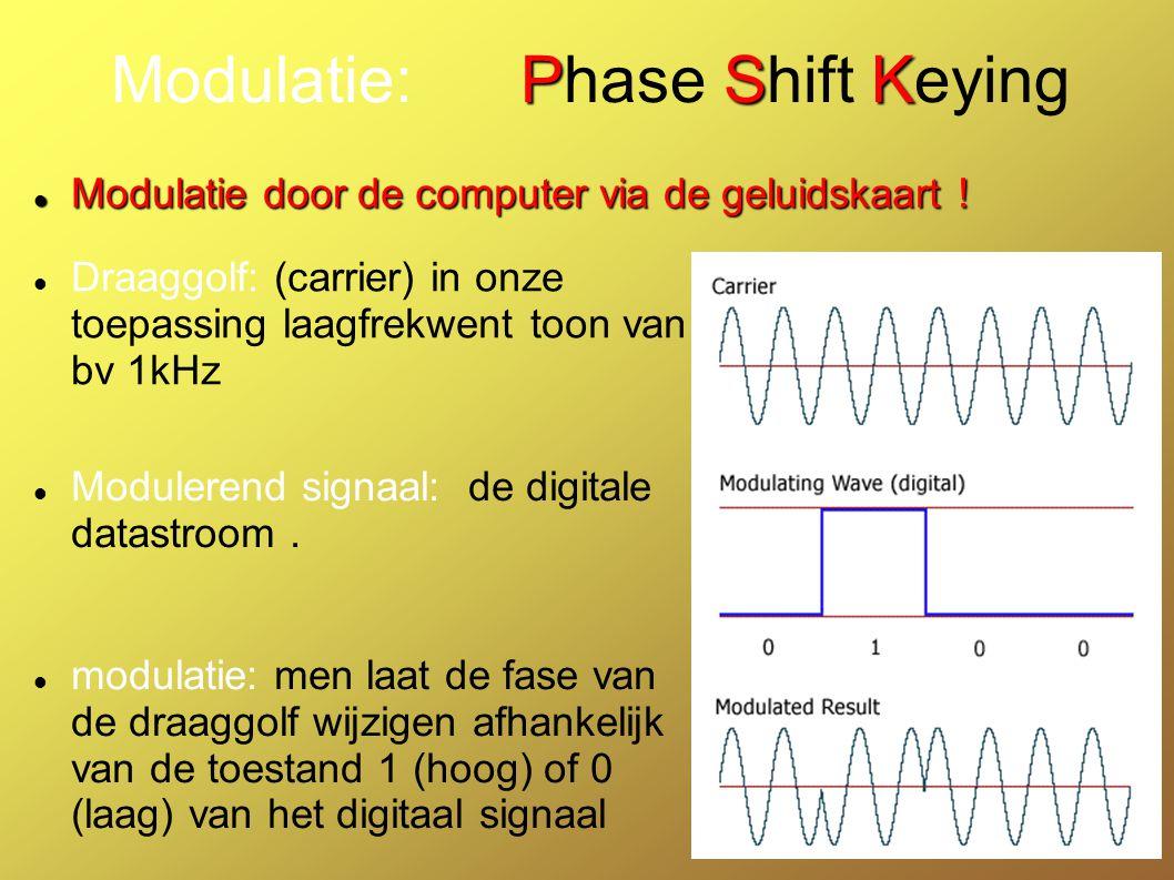 PSK Modulatie : het audiosignaal naar tranceiver In de praktijk gaat men de in fase gemoduleerde draaggolf nog eens in AM moduleren.