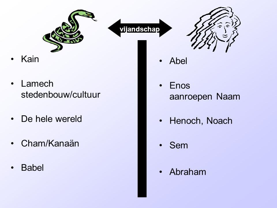 vijandschap Kain Lamech stedenbouw/cultuur De hele wereld Cham/Kanaän Babel Abel Enos aanroepen Naam Henoch, Noach Sem Abraham