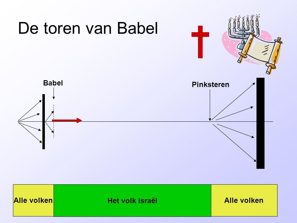 De toren van Babel Babel Pinksteren Alle volken Het volk Israël Alle volken