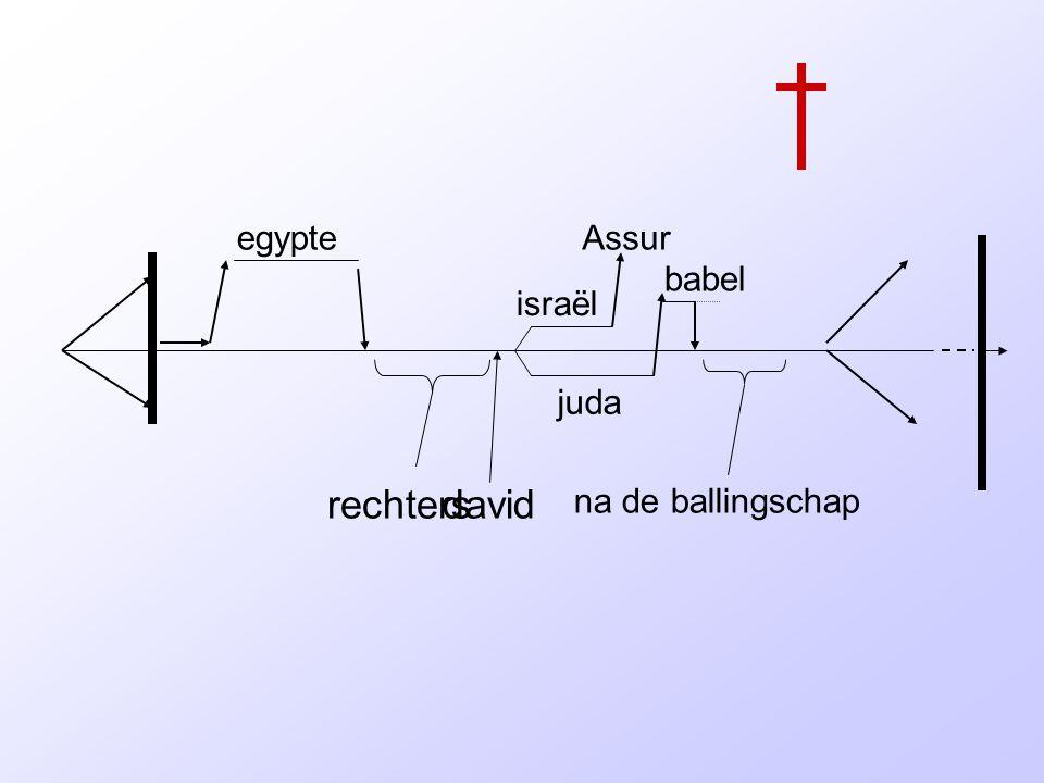 rechtersdavid israël juda egypteAssur babel na de ballingschap