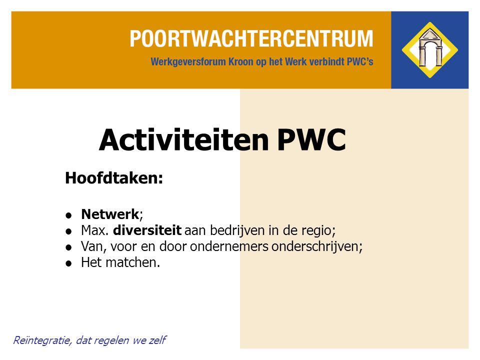 Reïntegratie, dat regelen we zelf Activiteiten PWC Hoofdtaken: ● Netwerk; ● Max. diversiteit aan bedrijven in de regio; ● Van, voor en door ondernemer