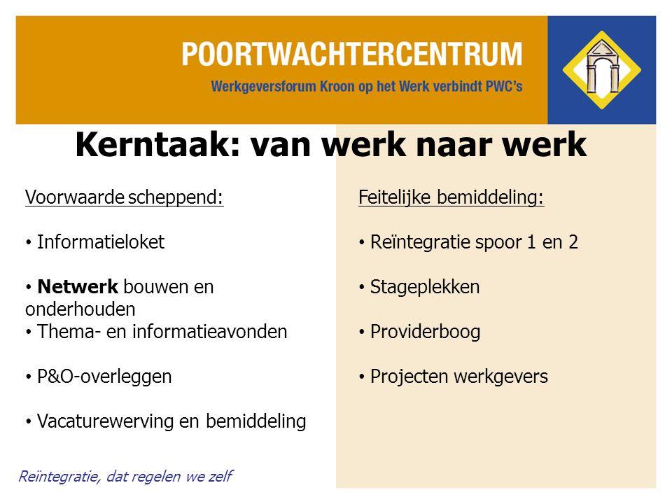 Reïntegratie, dat regelen wij zelf www.poortwachtercentrum.nl
