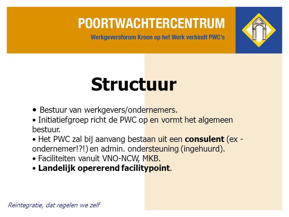 Reïntegratie, dat regelen we zelf Structuur Bestuur van werkgevers/ondernemers. Initiatiefgroep richt de PWC op en vormt het algemeen bestuur. Het PWC