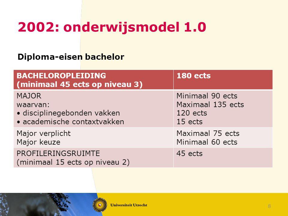 8 2002: onderwijsmodel 1.0 Diploma-eisen bachelor BACHELOROPLEIDING (minimaal 45 ects op niveau 3) 180 ects MAJOR waarvan: disciplinegebonden vakken a