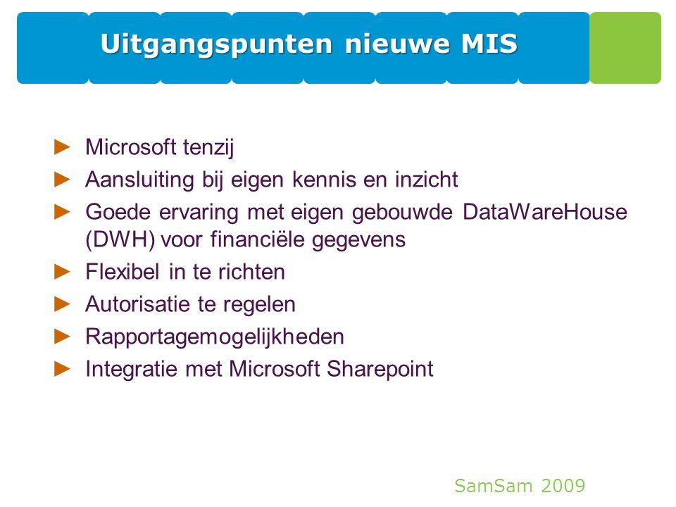 SamSam 2009 Uitgangspunten nieuwe MIS ►Microsoft tenzij ►Aansluiting bij eigen kennis en inzicht ►Goede ervaring met eigen gebouwde DataWareHouse (DWH