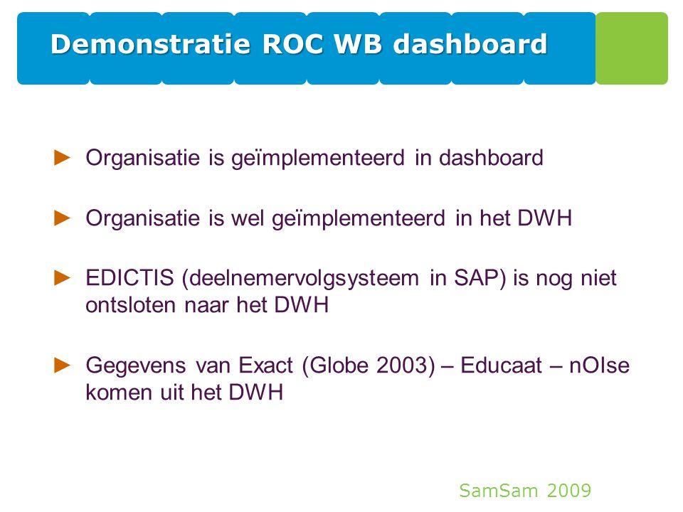 SamSam 2009 Demonstratie ROC WB dashboard ►Organisatie is geïmplementeerd in dashboard ►Organisatie is wel geïmplementeerd in het DWH ►EDICTIS (deelne