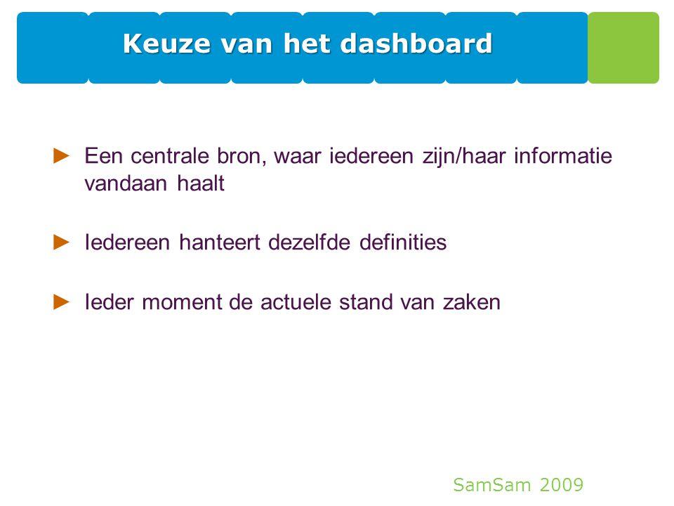 SamSam 2009 Keuze van het dashboard ►Een centrale bron, waar iedereen zijn/haar informatie vandaan haalt ►Iedereen hanteert dezelfde definities ►Ieder