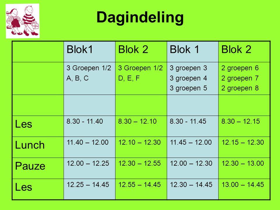 Dagindeling Blok1Blok 2Blok 1Blok 2 3 Groepen 1/2 A, B, C 3 Groepen 1/2 D, E, F 3 groepen 3 3 groepen 4 3 groepen 5 2 groepen 6 2 groepen 7 2 groepen