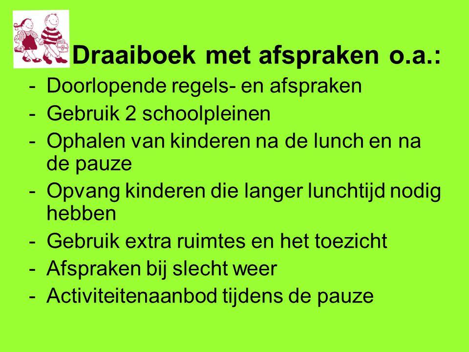 Draaiboek met afspraken o.a.: -Doorlopende regels- en afspraken -Gebruik 2 schoolpleinen -Ophalen van kinderen na de lunch en na de pauze -Opvang kind