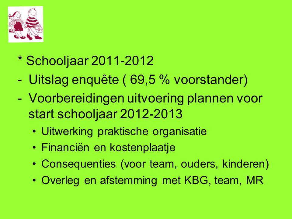 * Schooljaar 2011-2012 -Uitslag enquête ( 69,5 % voorstander) -Voorbereidingen uitvoering plannen voor start schooljaar 2012-2013 Uitwerking praktisch