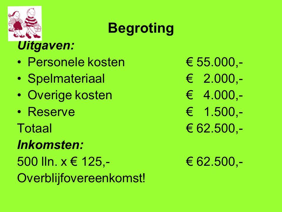 Begroting Uitgaven: Personele kosten€ 55.000,- Spelmateriaal€ 2.000,- Overige kosten€ 4.000,- Reserve€ 1.500,- Totaal€ 62.500,- Inkomsten: 500 lln. x