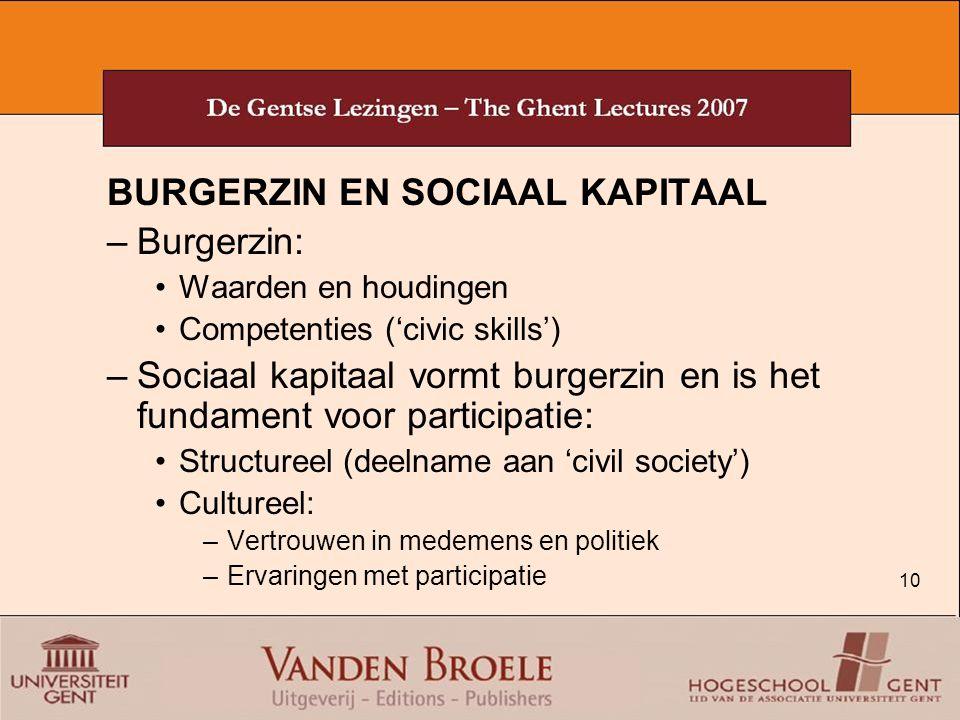 10 BURGERZIN EN SOCIAAL KAPITAAL –Burgerzin: Waarden en houdingen Competenties ('civic skills') –Sociaal kapitaal vormt burgerzin en is het fundament