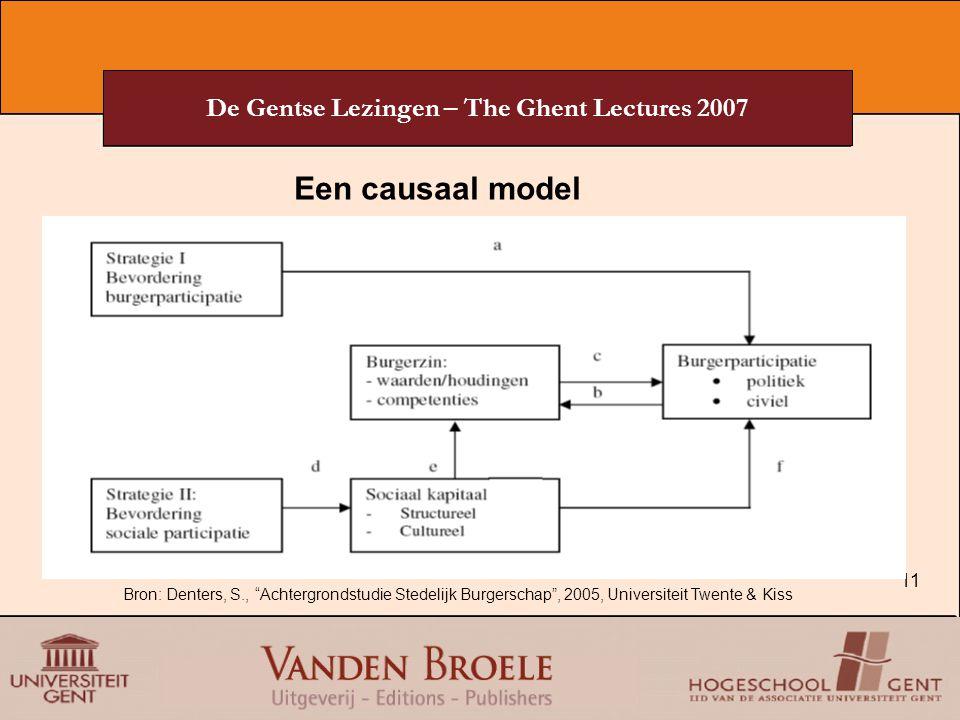 """11 De Gentse Lezingen – The Ghent Lectures 2007 Bron: Denters, S., """"Achtergrondstudie Stedelijk Burgerschap"""", 2005, Universiteit Twente & Kiss Een cau"""