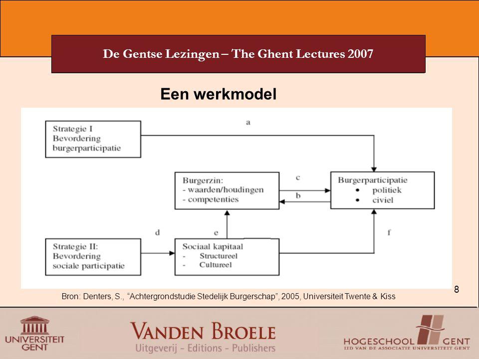 """8 De Gentse Lezingen – The Ghent Lectures 2007 Bron: Denters, S., """"Achtergrondstudie Stedelijk Burgerschap"""", 2005, Universiteit Twente & Kiss Een werk"""