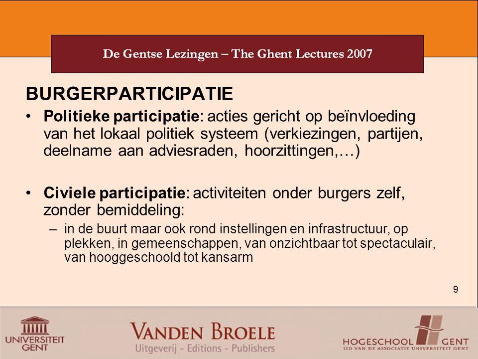 9 BURGERPARTICIPATIE Politieke participatie: acties gericht op beïnvloeding van het lokaal politiek systeem (verkiezingen, partijen, deelname aan advi
