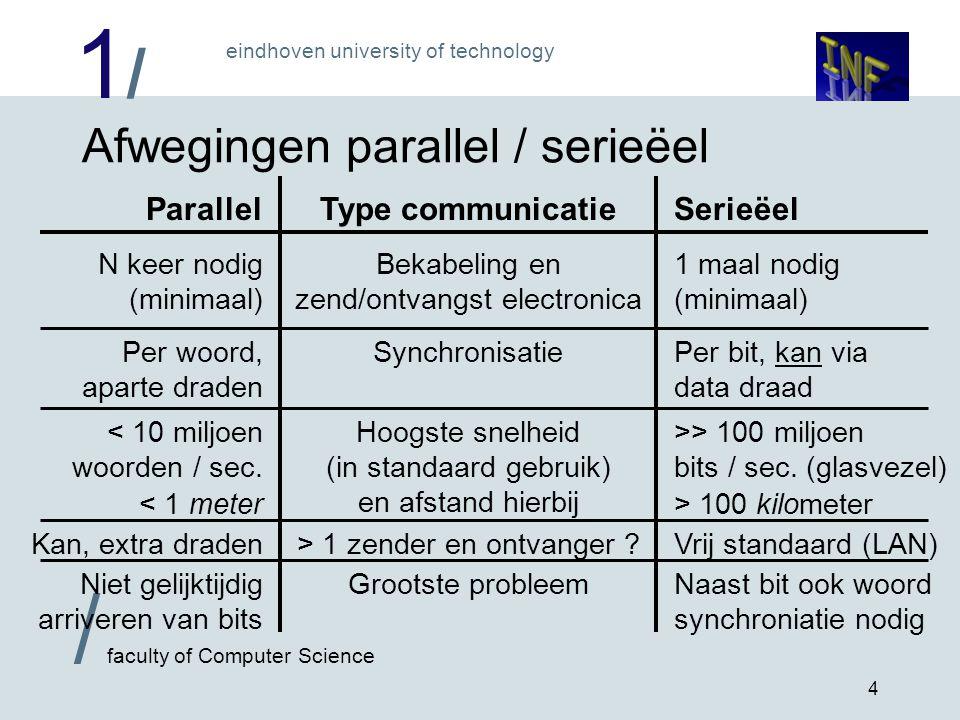 1/1/ eindhoven university of technology / faculty of Computer Science 4 Afwegingen parallel / serieëel 1 maal nodig (minimaal) Per bit, kan via data d